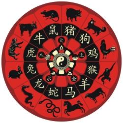 ascendentul in astrologia chinezeasca, horoscop chinezesc