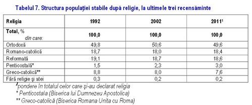 religie(2)