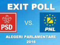 Primele EXIT POLL-uri. PSD a câștigat alegerile parlamentare