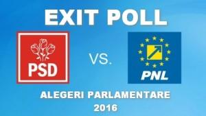Rezultate finale EXIT POLL pentru alegerile parlamentare